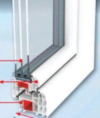 Kunststofffenster Q81 Excellence von Solid Elements