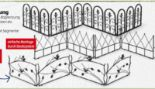 Beet-Wegeeinfassung von Gardenline