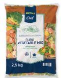 Euro Gemüsemischung von Metro Chef