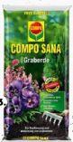 Graberde Compo Sana von Compo